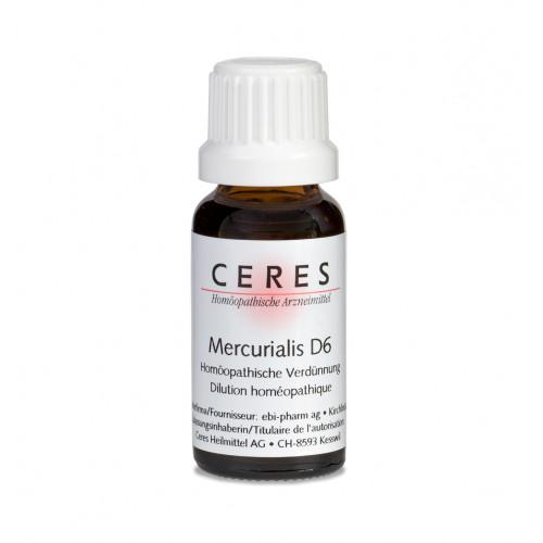 CERES Mercurialis D 6 Dilution Fl 20 ml